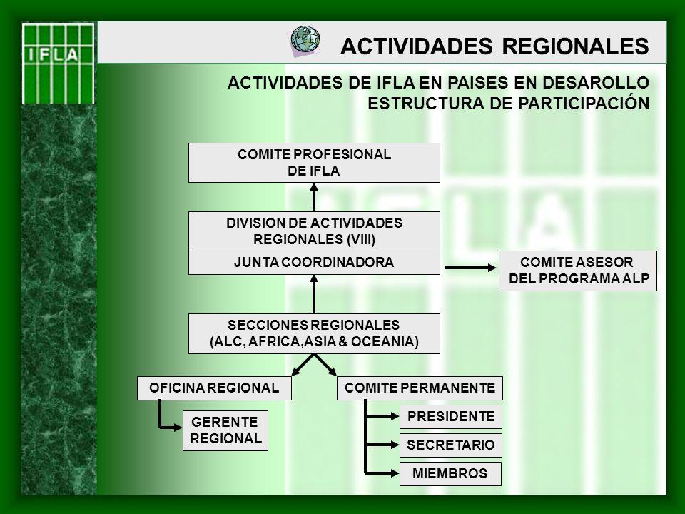 DIVISION DE ACTIVIDADES (ALC, AFRICA,ASIA & OCEANIA)