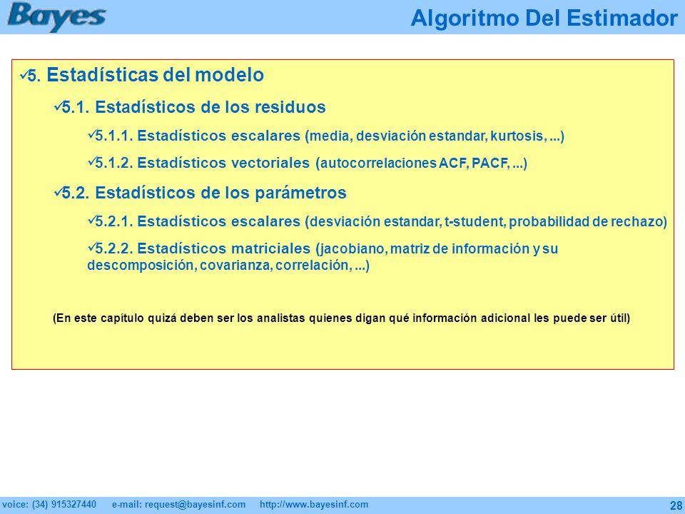 Algoritmo Del Estimador