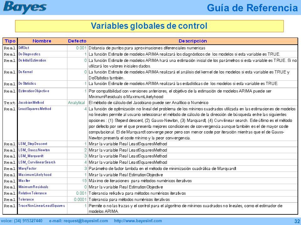 Variables globales de control