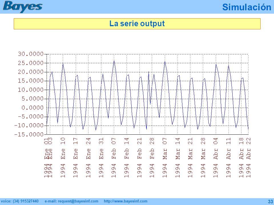 Simulación La serie output