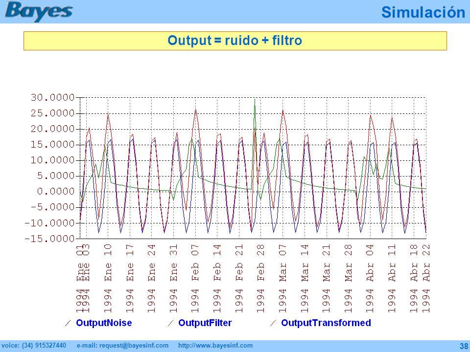 Simulación Output = ruido + filtro