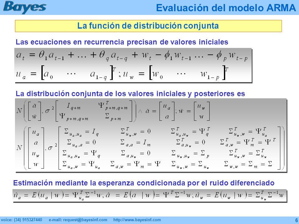 Evaluación del modelo ARMA