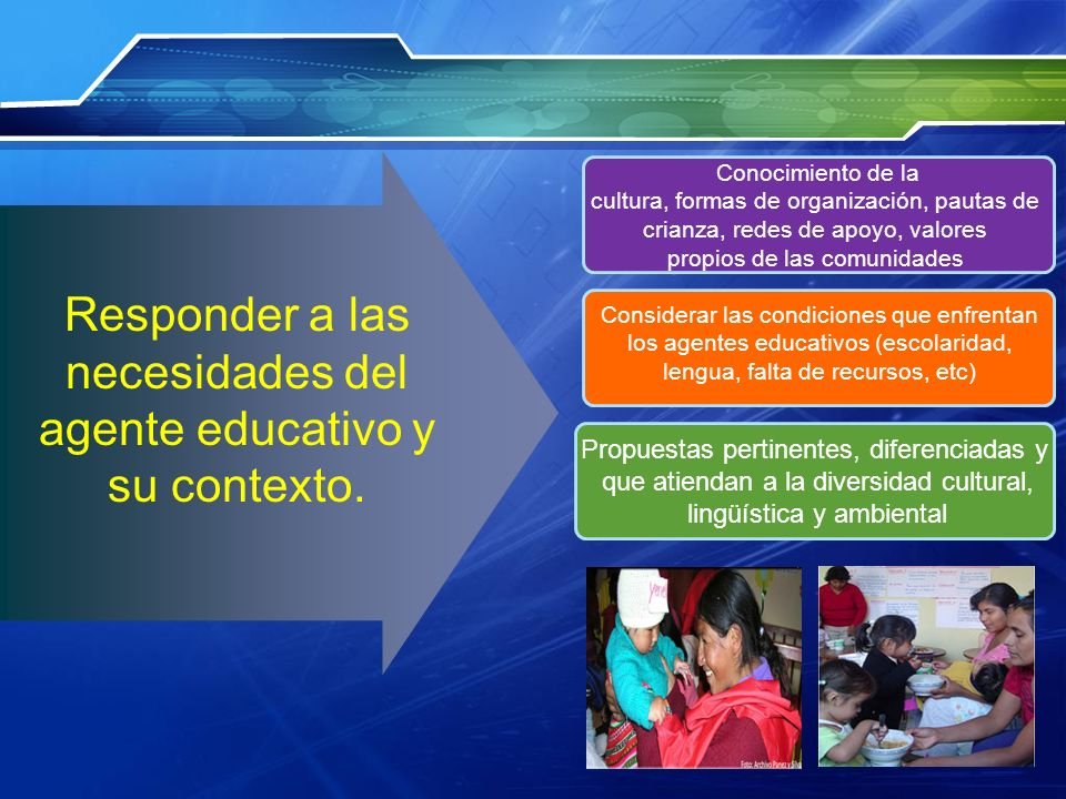 Responder a las necesidades del agente educativo y su contexto.