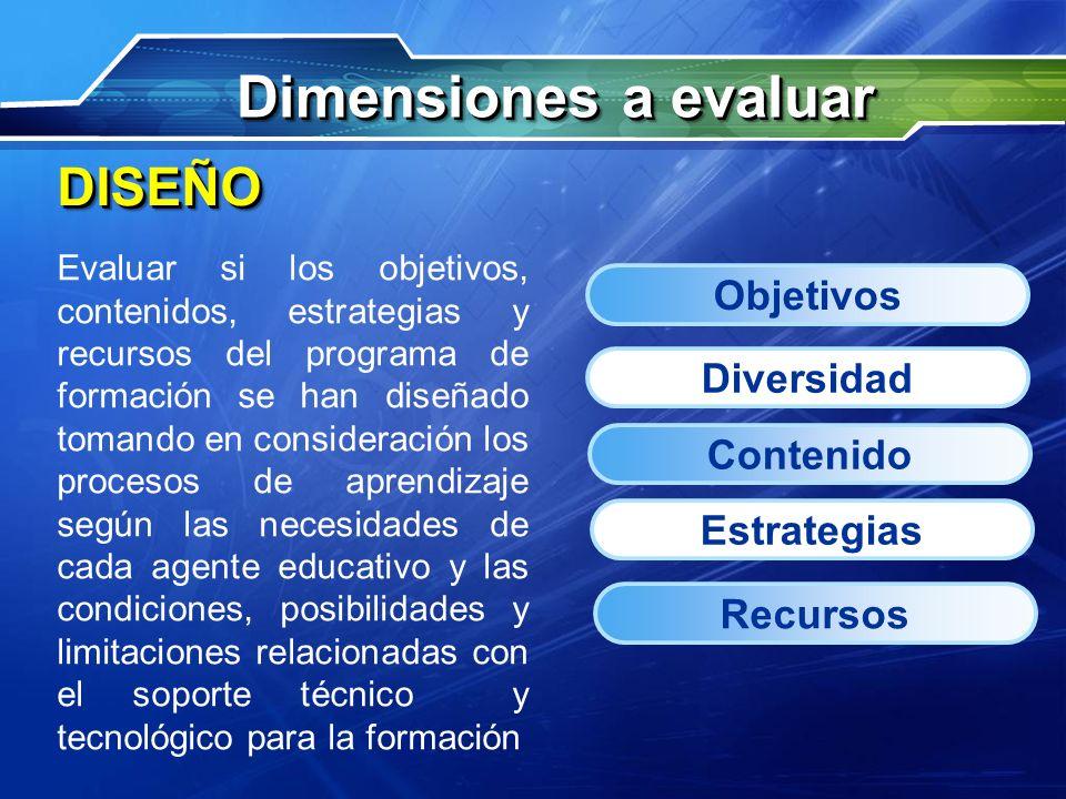 Dimensiones a evaluar DISEÑO Objetivos Diversidad Contenido