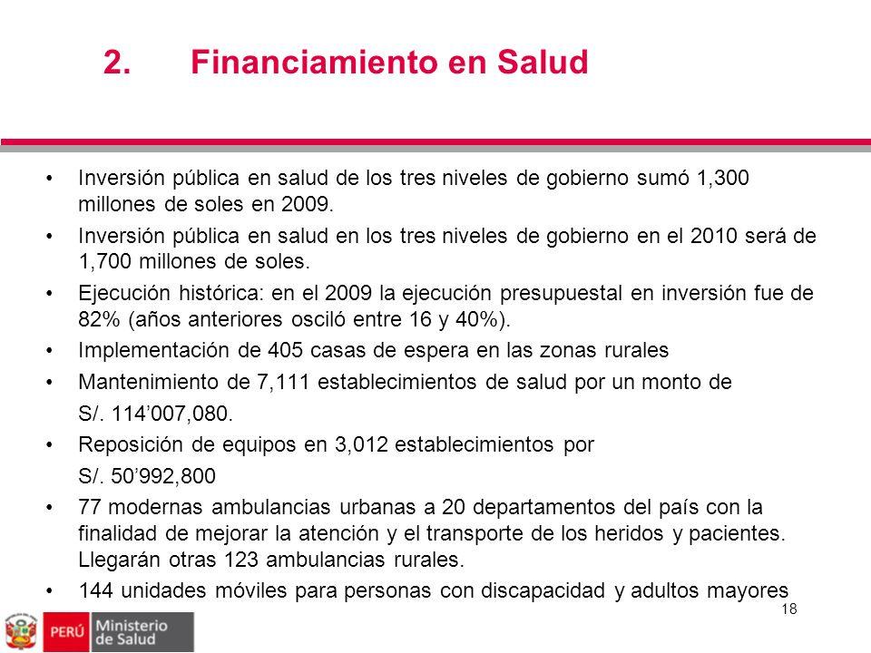 2. Financiamiento en Salud