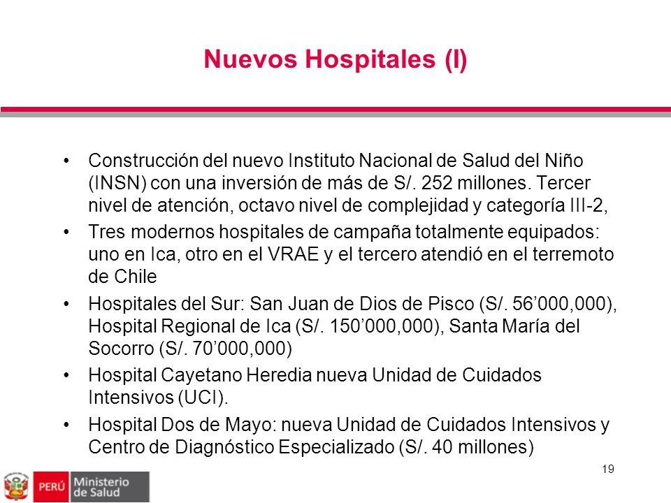 Nuevos Hospitales (I)
