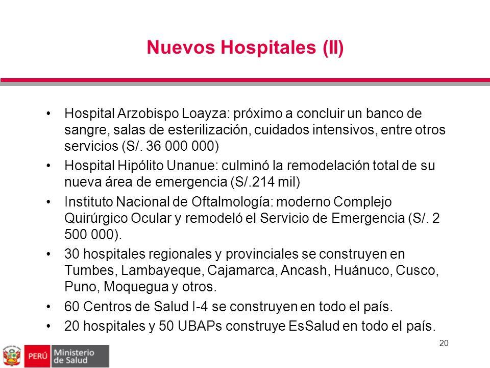 Nuevos Hospitales (II)