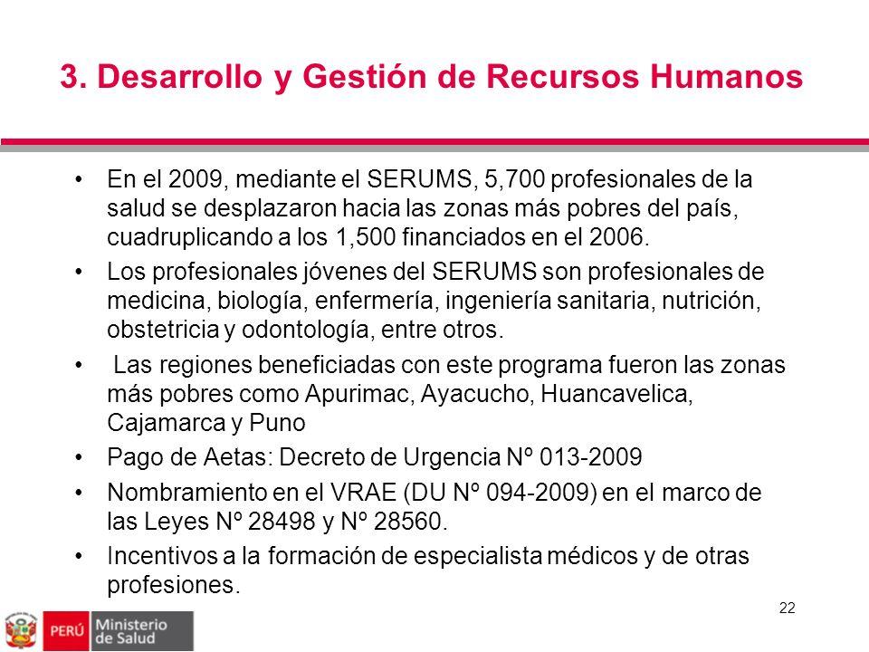 3. Desarrollo y Gestión de Recursos Humanos
