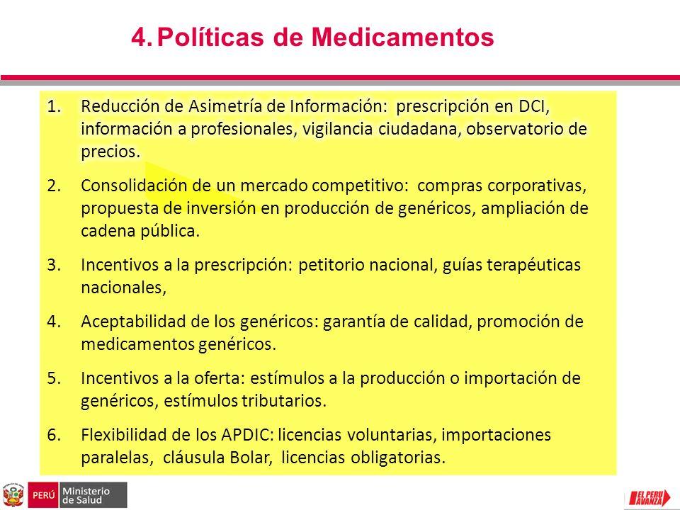 4. Políticas de Medicamentos