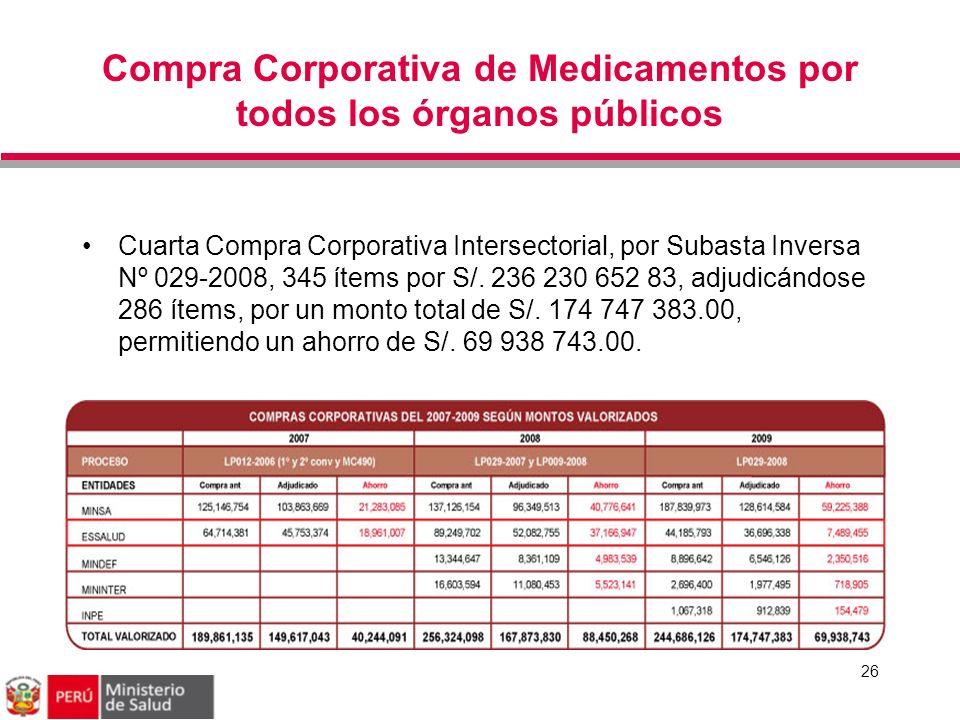 Compra Corporativa de Medicamentos por todos los órganos públicos