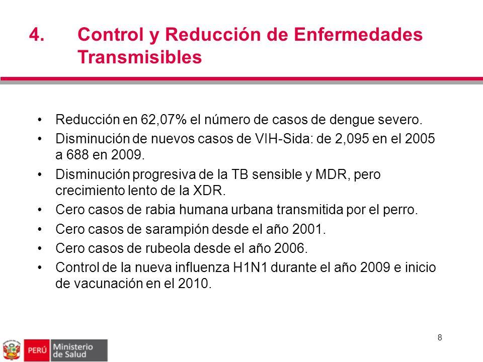 4. Control y Reducción de Enfermedades Transmisibles