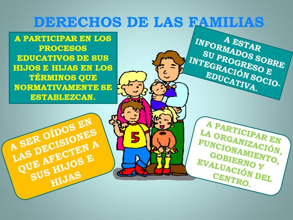 DERECHOS DE LAS FAMILIAS