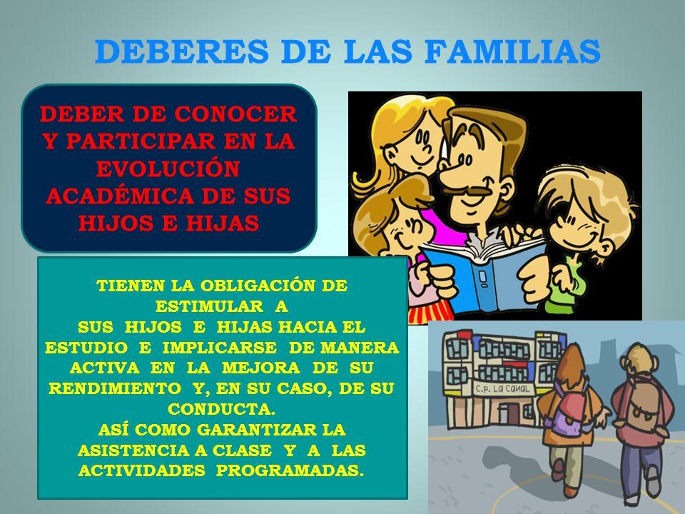 DEBERES DE LAS FAMILIAS TIENEN LA OBLIGACIÓN DE ESTIMULAR A