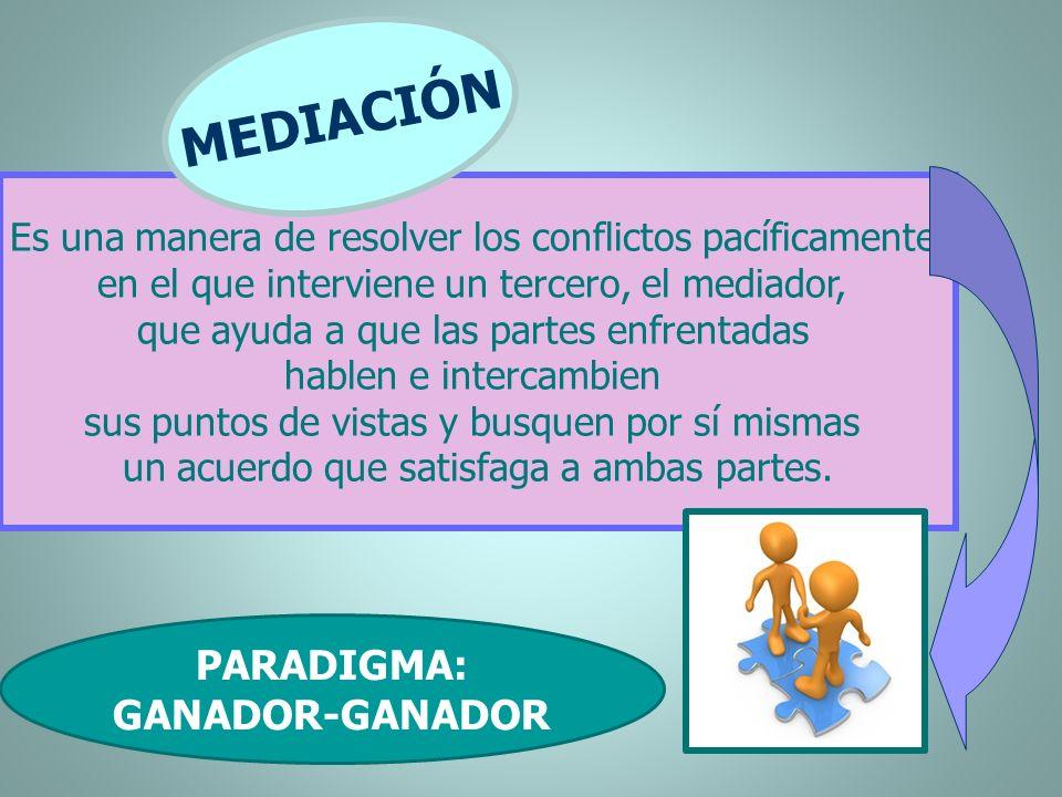 PARADIGMA: GANADOR-GANADOR