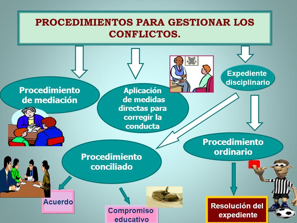 PROCEDIMIENTOS PARA GESTIONAR LOS CONFLICTOS.