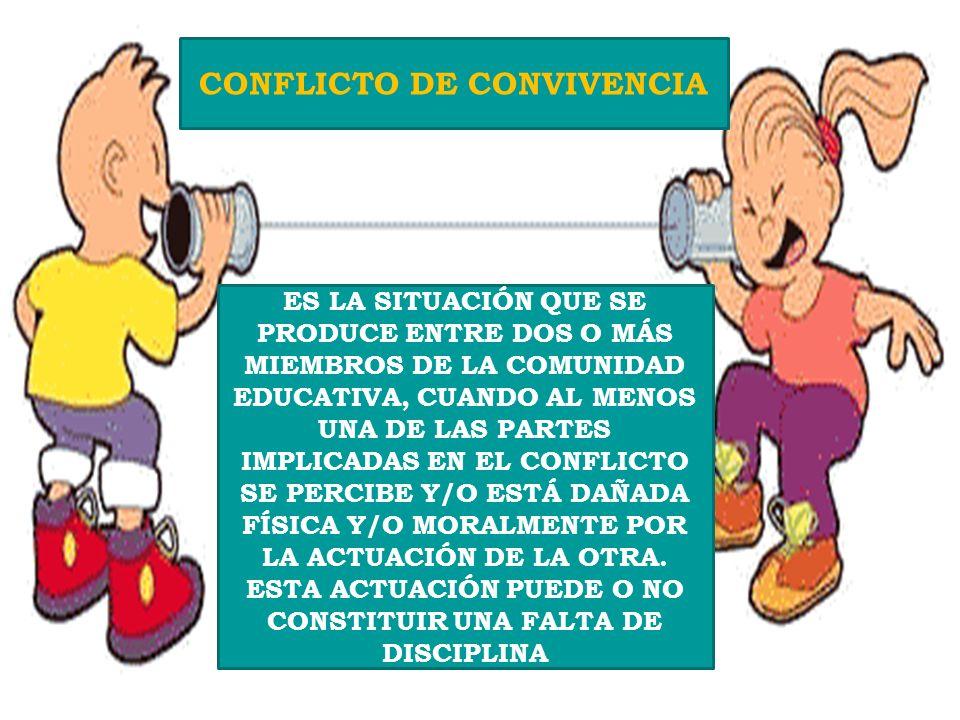CONVIVENCIA ESCOLAR: CONFLICTO DE CONVIVENCIA