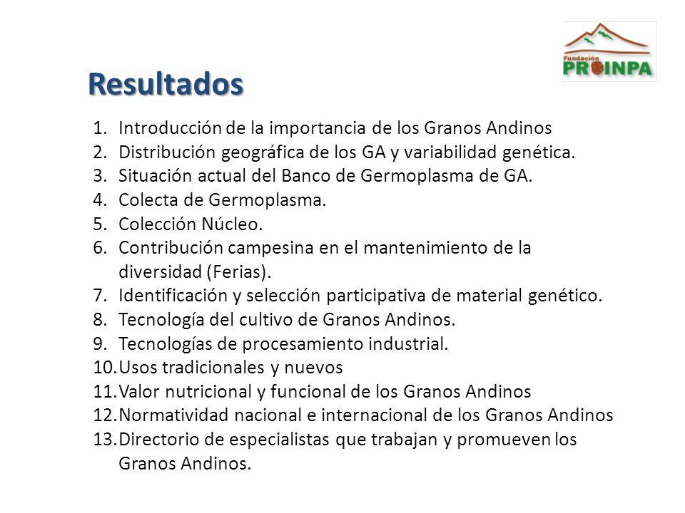 Resultados Introducción de la importancia de los Granos Andinos