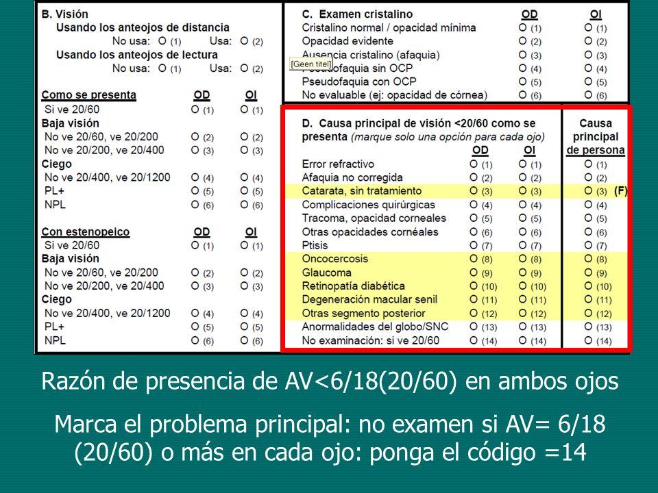 Razón de presencia de AV<6/18(20/60) en ambos ojos
