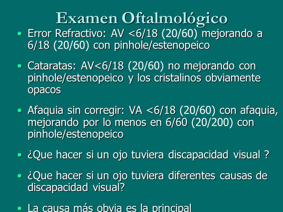 Examen Oftalmológico Error Refractivo: AV <6/18 (20/60) mejorando a 6/18 (20/60) con pinhole/estenopeico.