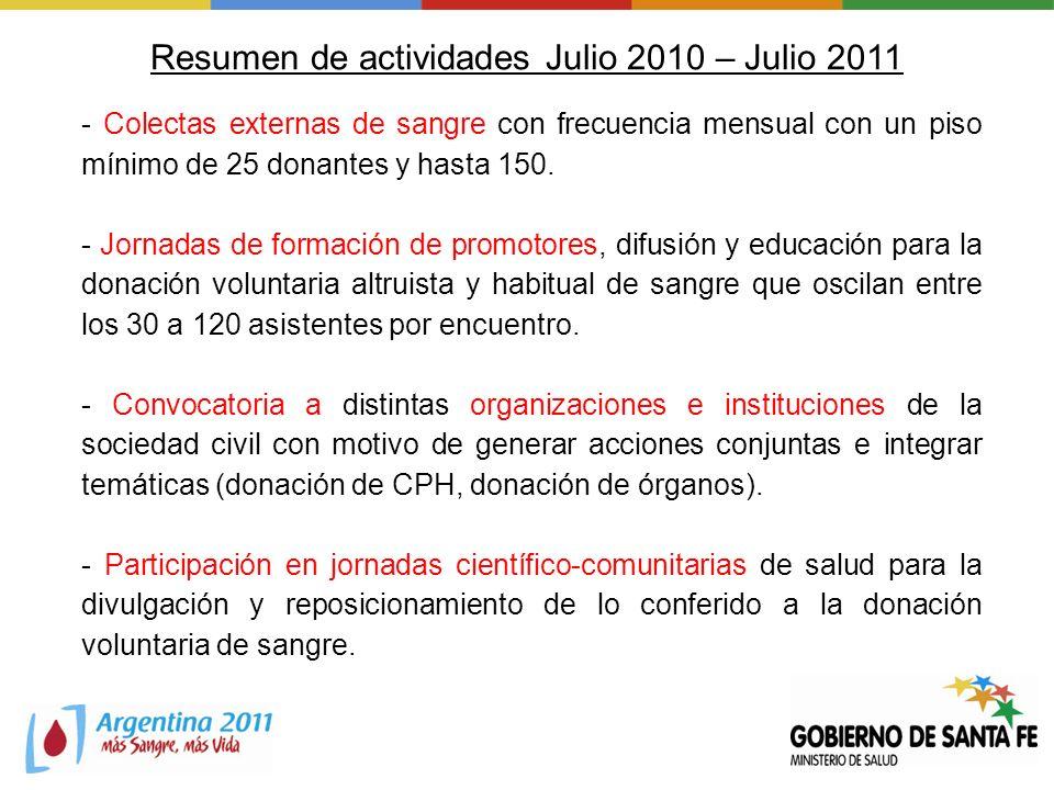 Resumen de actividades Julio 2010 – Julio 2011