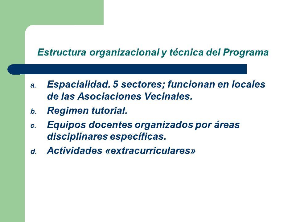 Estructura organizacional y técnica del Programa