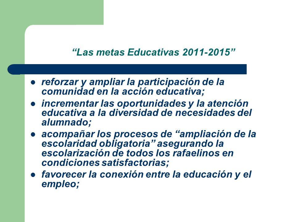 Las metas Educativas 2011-2015