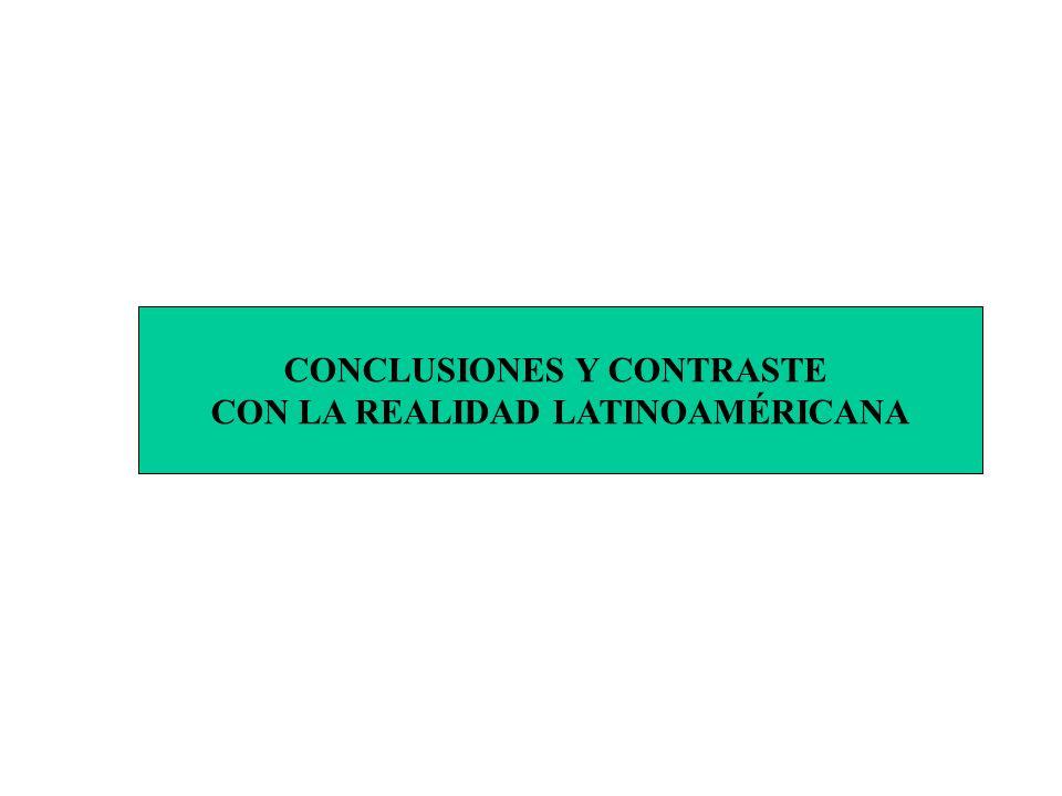 CONCLUSIONES Y CONTRASTE CON LA REALIDAD LATINOAMÉRICANA
