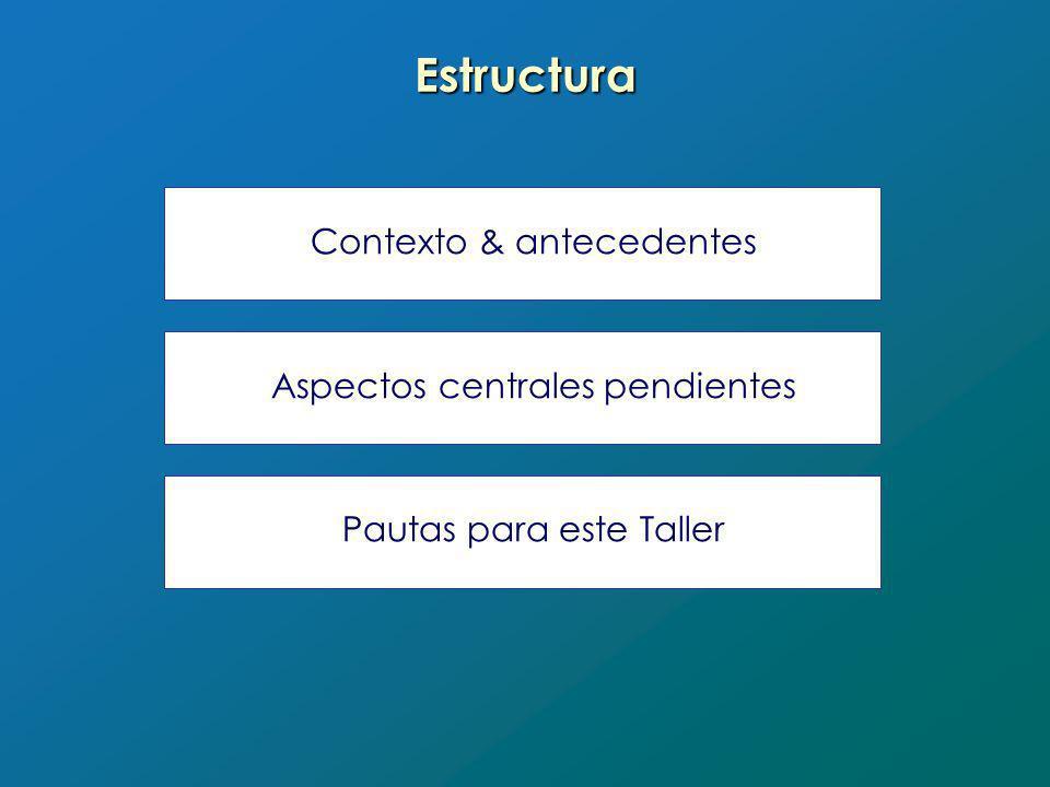 Estructura Contexto & antecedentes Aspectos centrales pendientes
