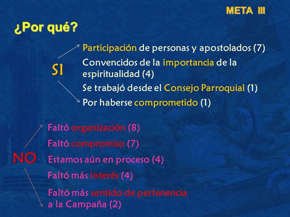 SI NO ¿Por qué META III Participación de personas y apostolados (7)