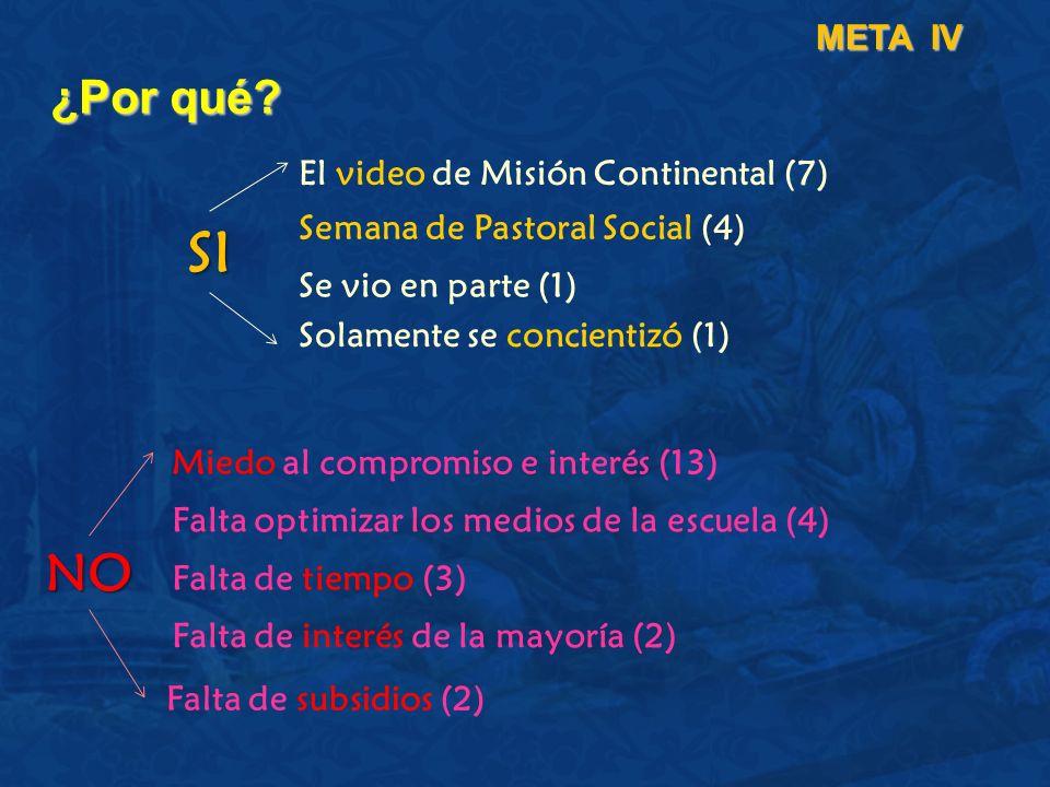 SI NO ¿Por qué META IV El video de Misión Continental (7)