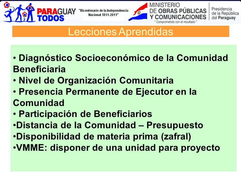 Lecciones Aprendidas Diagnóstico Socioeconómico de la Comunidad