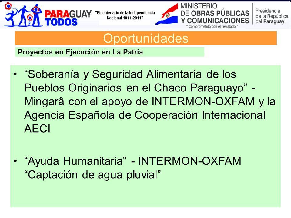 OportunidadesProyectos en Ejecución en La Patria.