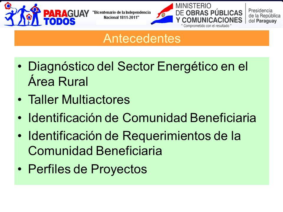Antecedentes Diagnóstico del Sector Energético en el Área Rural. Taller Multiactores. Identificación de Comunidad Beneficiaria.