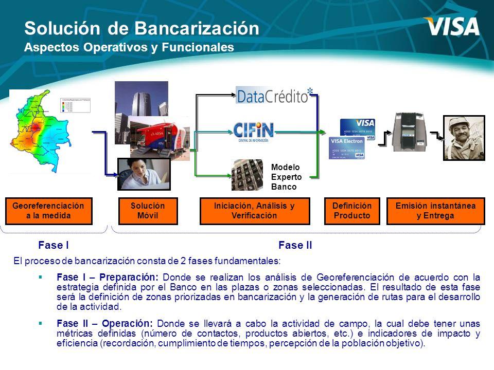 Solución de Bancarización