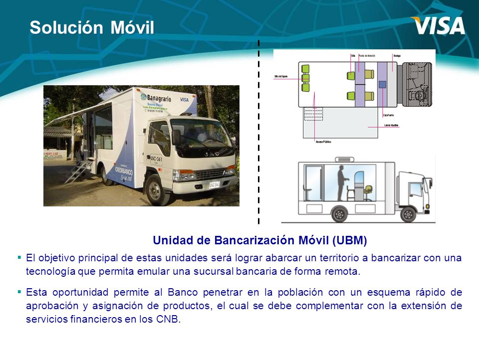 Solución Móvil Unidad de Bancarización Móvil (UBM)