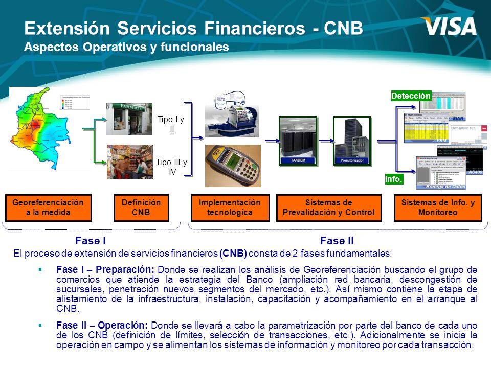Extensión Servicios Financieros - CNB