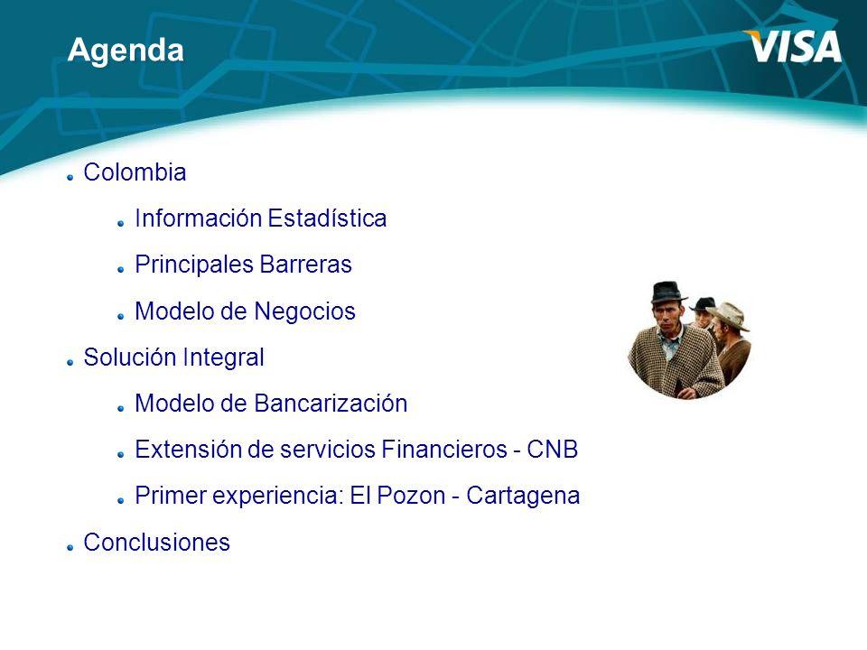 Agenda Colombia Información Estadística Principales Barreras
