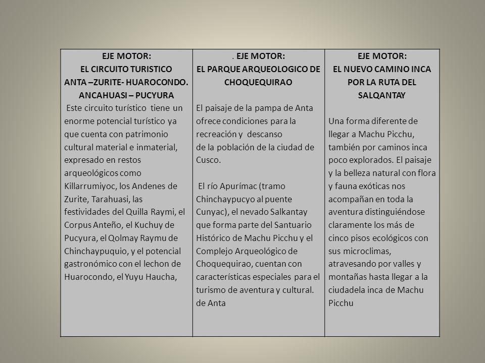 ANTA –ZURITE- HUAROCONDO. ANCAHUASI – PUCYURA