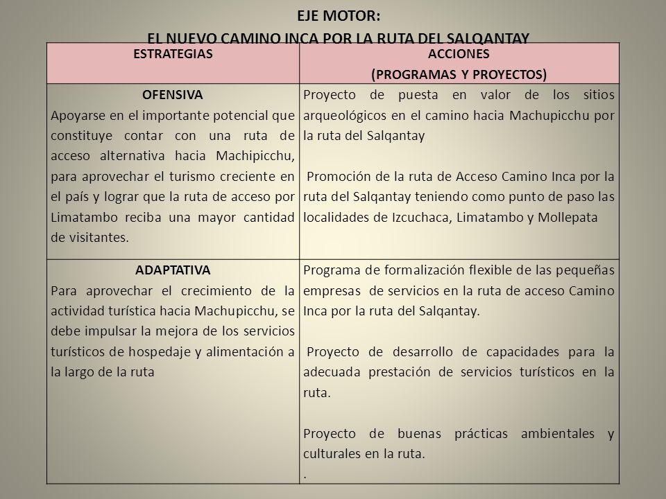 EL NUEVO CAMINO INCA POR LA RUTA DEL SALQANTAY (PROGRAMAS Y PROYECTOS)