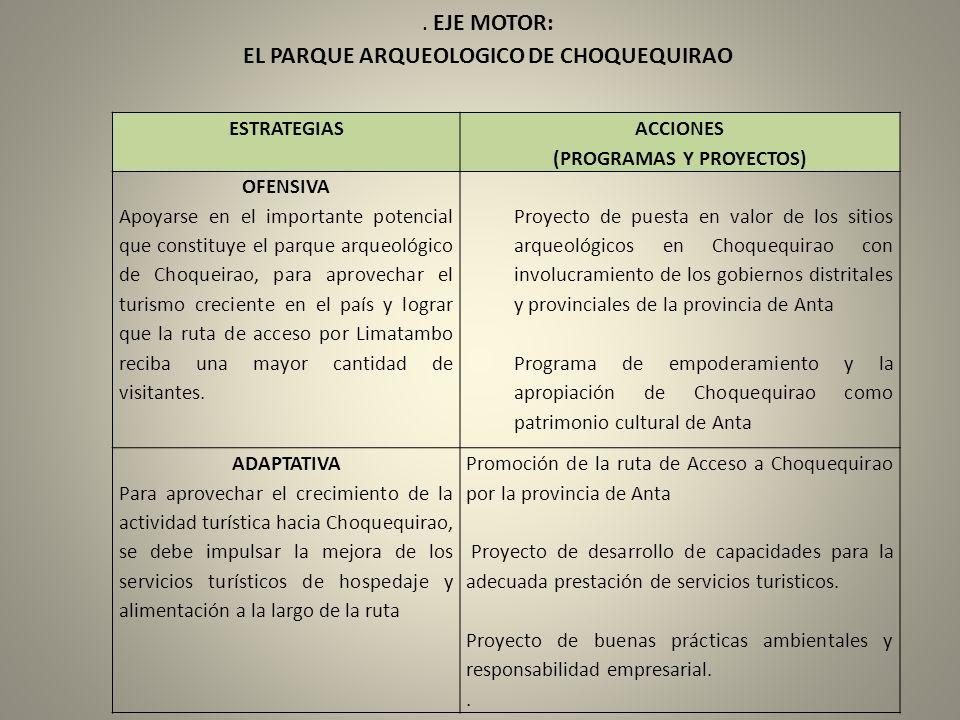 EL PARQUE ARQUEOLOGICO DE CHOQUEQUIRAO (PROGRAMAS Y PROYECTOS)