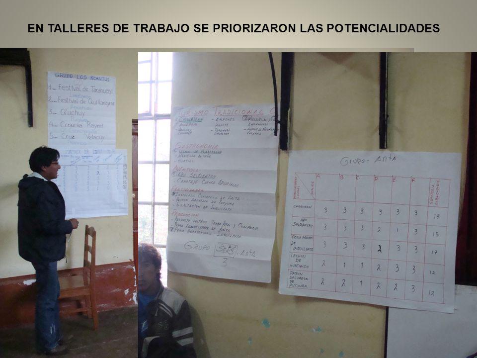 EN TALLERES DE TRABAJO SE PRIORIZARON LAS POTENCIALIDADES