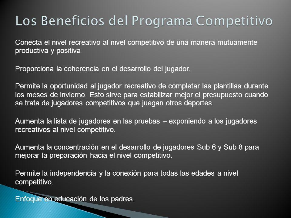 Los Beneficios del Programa Competitivo