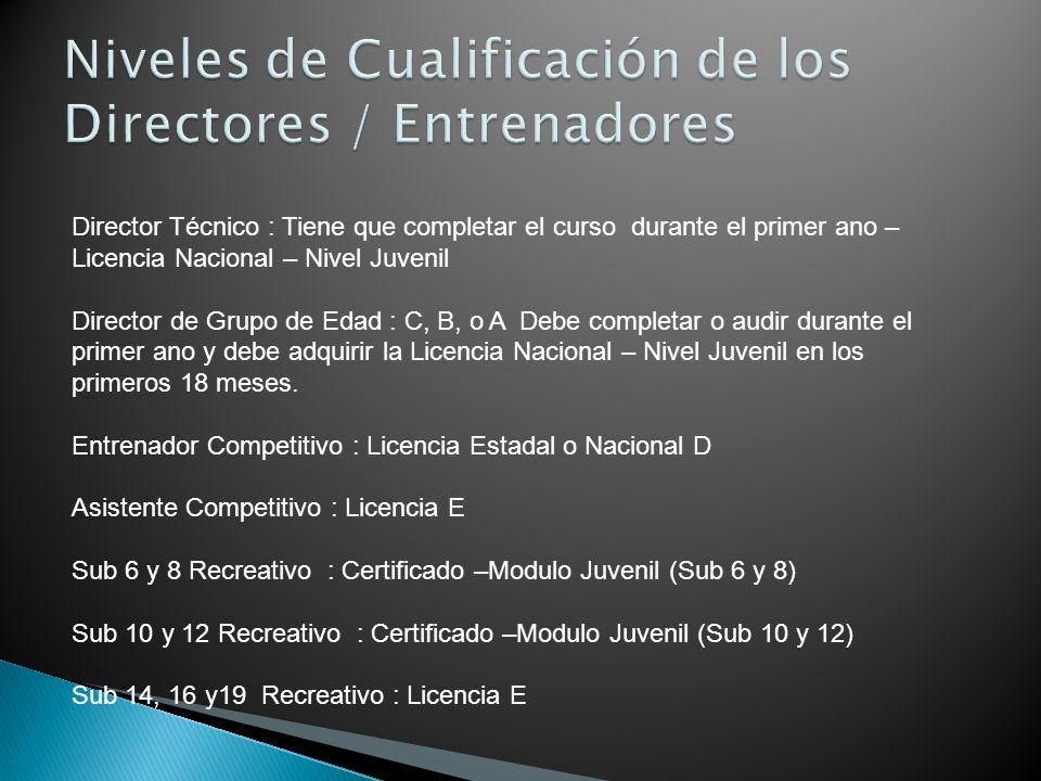 Niveles de Cualificación de los Directores / Entrenadores