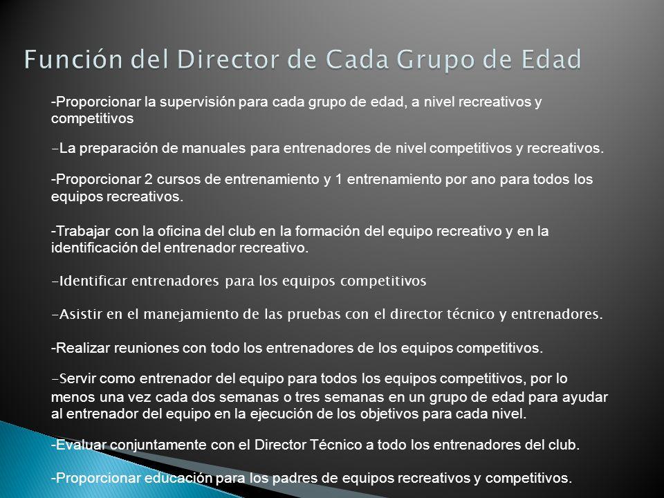 Función del Director de Cada Grupo de Edad