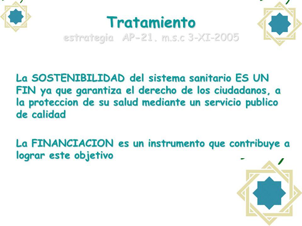 Tratamiento estrategia AP-21. m.s.c 3-XI-2005