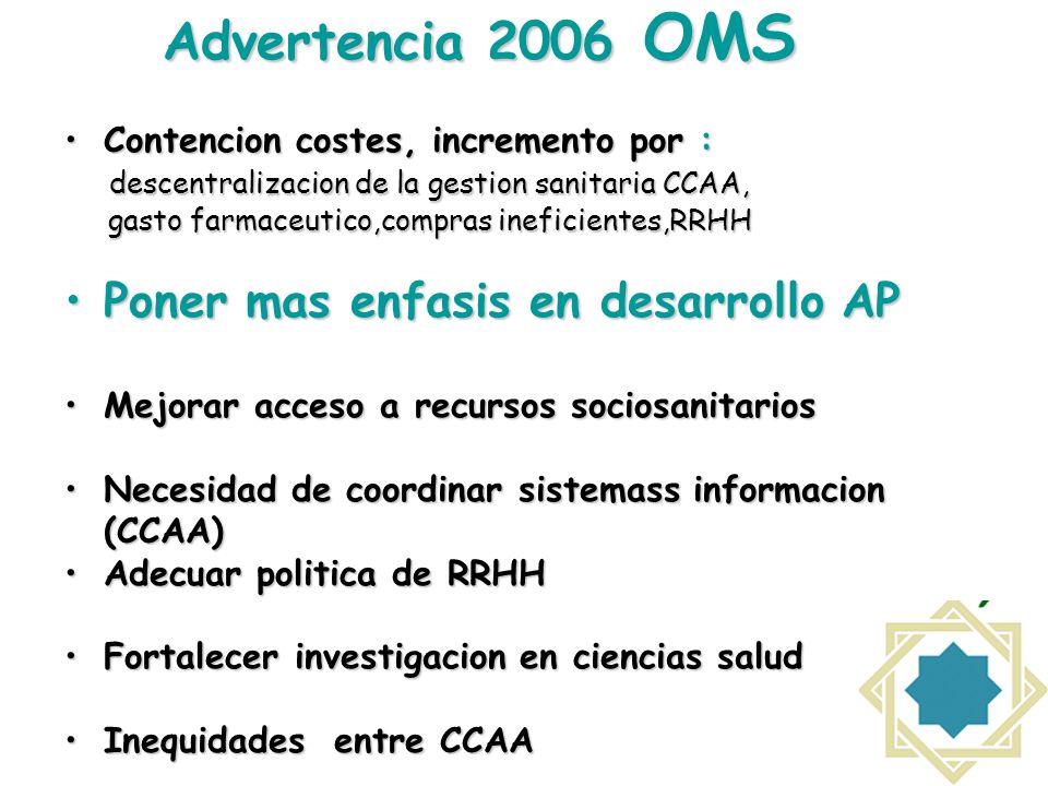 Advertencia 2006 OMS Poner mas enfasis en desarrollo AP