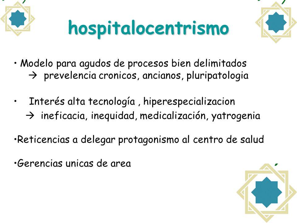 hospitalocentrismo Modelo para agudos de procesos bien delimitados
