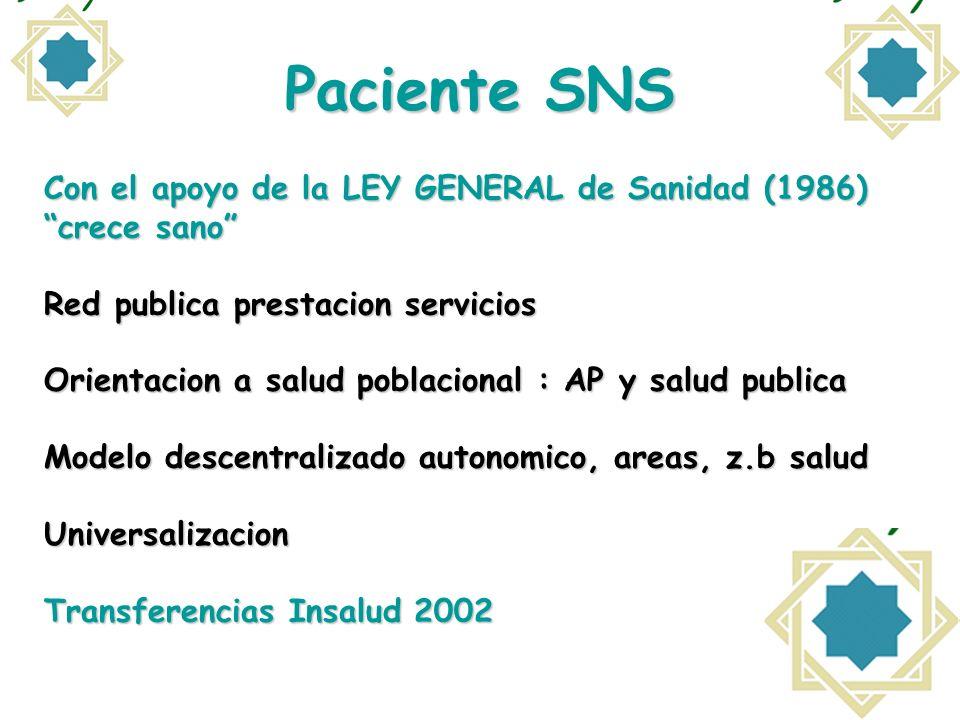 Paciente SNS Con el apoyo de la LEY GENERAL de Sanidad (1986) crece sano Red publica prestacion servicios.