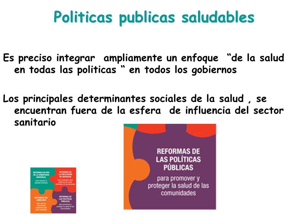 Politicas publicas saludables