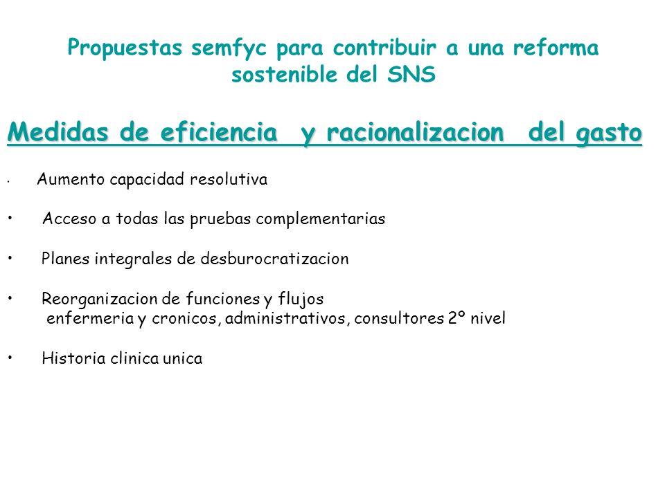 Propuestas semfyc para contribuir a una reforma sostenible del SNS